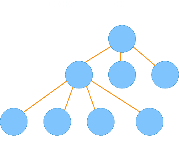 /wp-content/uploads/2020/09/tree-topology-05.png